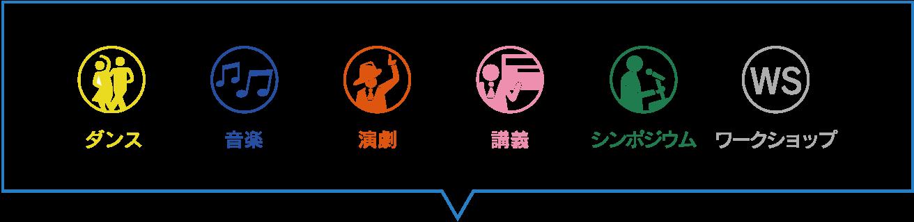 様々な種類のプログラムアイコン